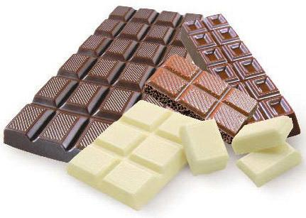 Загадки про шоколад