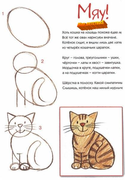 Уроки поэтапного рисования для детей 5 6